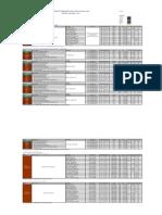 Agenda Sap Professionals 2011