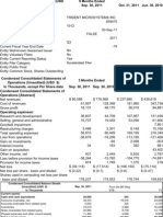 TRIDENT Balance Sheet 09/30/2011