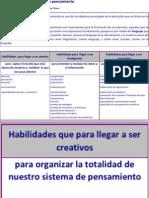 Taxonomias_de_conocimiento(1)