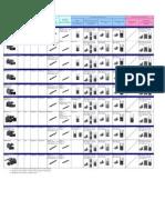 Camera Audio Combo Chart