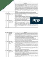 SPM BM1 Analisis
