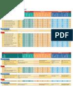 B-School Ranking Public