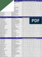 Ranking Paulista