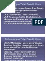 Bab3_Tabel Periodik