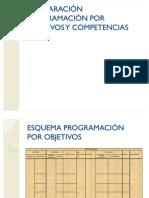 COMPARACIÓN PROGRAMACIÓN POR OBJETIVOS Y COMPETENCIAS
