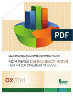MBA Q2 2011 Mortgage Delinquency Rates