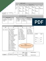 Numeros de valencias de los elementos quimicos tabla de radicales urtaz Images