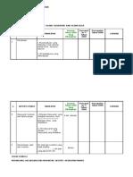 KPI Primary Care PPP U 29