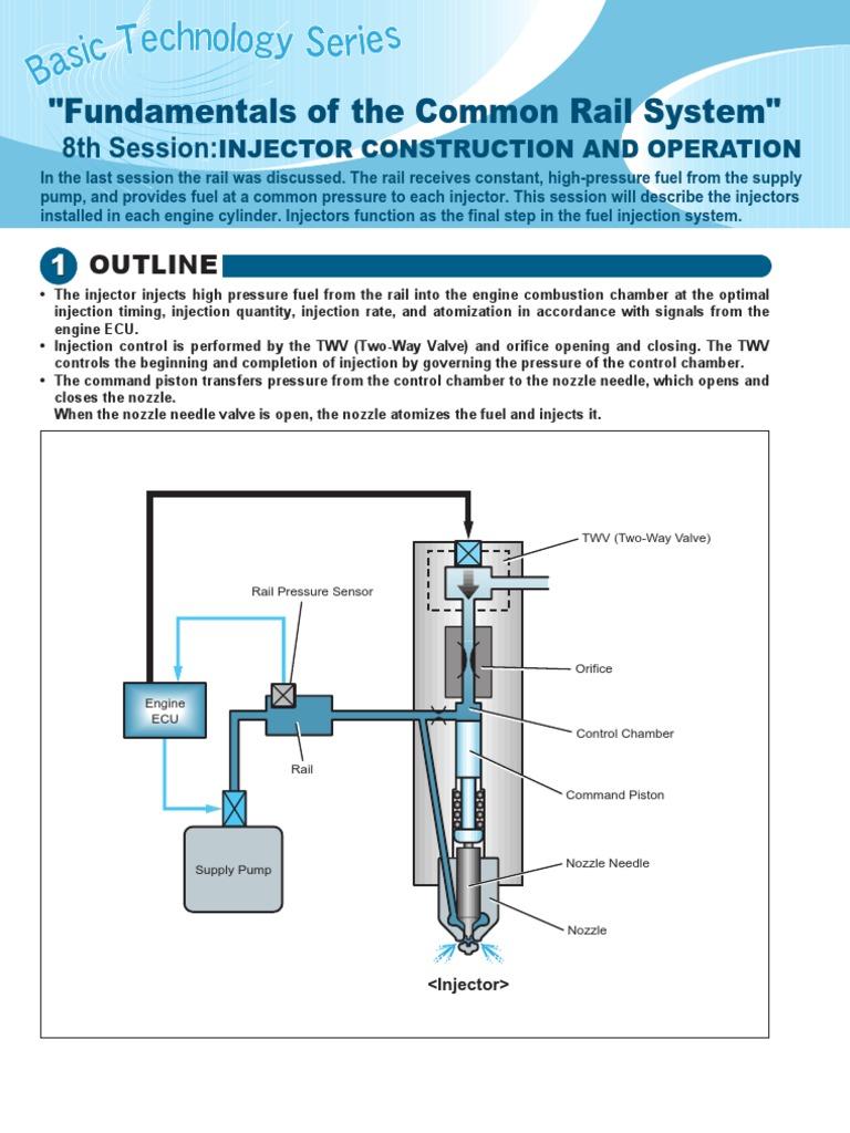 PRINCIPIO_Y_FUNCION_INYECTOR_CR[1]   Fuel Injection   Engines