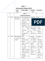 Ncf Class 1st Syllabus of EVS in HP Details by Vijay Kumar Heer