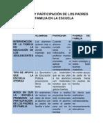 PRESENCIA Y PARTICIPACIÓN DE LOS PADRES DE FAMILIA EN LA ESCUELA 15