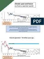 Climate Past Future