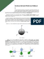 Structura Invelisului de Electroni