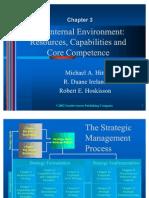 Core Competency &Competitive Advantage