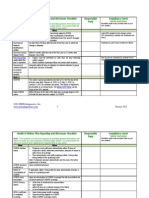 Disclosure Requirements for Health Checklist January 2012