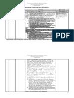 Revision ion Guatemala