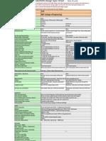 2011 Supra Design Specification Sheet