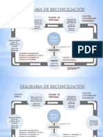Diagrama Vision Iglesia Reconciliacion