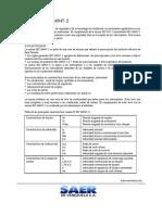 Norma IEC 60947-2