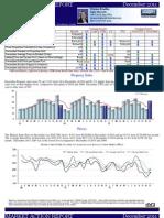 Danbury Market report Dec 2011