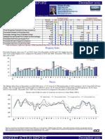 Newtown Market Report 2011