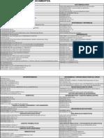 Lista Oficial de Medicamentos