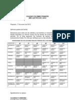 Evaluaciones  II Periodo