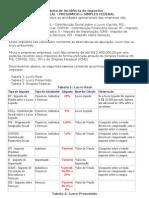 Tabela de Incidência de Impostos