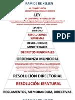 Desarrollo Piramidal De Kelsen Dentro Del Ordenamiento