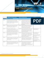 PMI 000 Classifications