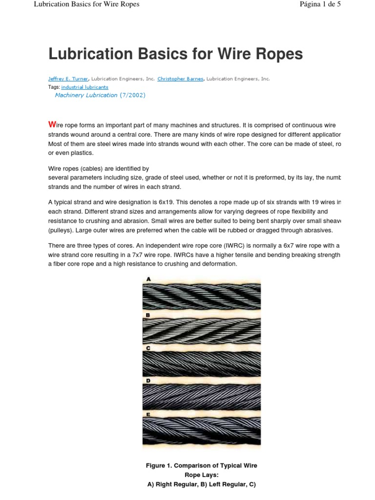 Lubrication Basics for Wire Ropes   Rope   Wire