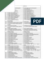 Tabel Comparativ_COR Isco 88 Isco 08