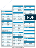 Html cheat sheet
