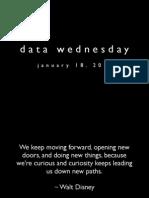 Data Day 2012-01-19