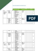 Analisis Sk-kd Kelas - Xii Ipa