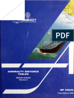 Admiralty Distance Indian Ocean