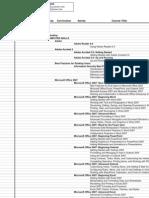 Skillsoft Catalog