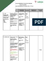 Planificação FC 10ºano
