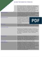 Terminologia Utilizada Nos Tratamentos Termicos