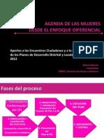 Marina Bernal- Agenda Diferencial de Mujeres