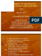 Management of the Health Services
