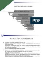 Riset Pasar 4 the Marketing Research Process