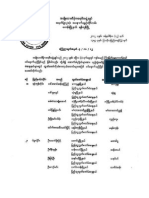 Candidates List of National League for Democracy for the Upcoming Parliamentary by-election on April 1 2012 (Updated on 16 Jan 2012)