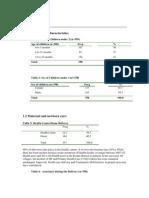Results SectiondraftsHM Dec30