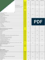 SESIONES R1 2011-2012