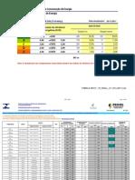 Split - Classificação de Consumo - PROCEL