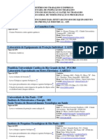 Lista de EPI e Laboratórios