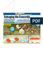 Salvaging the Concordia