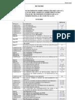 RICMS decreto 43080-2002