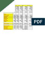 Ejercicios Propuestos Libro DOMINE EXCEL 2007